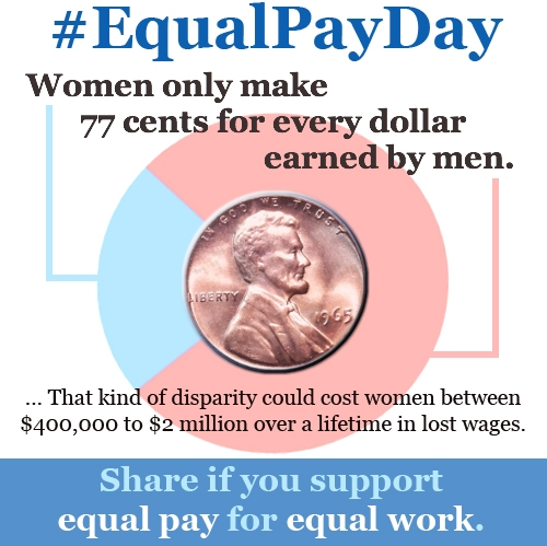 EqualPayDay Infographic-1 copy